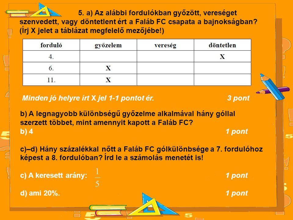 5. a) Az alábbi fordulókban győzött, vereséget