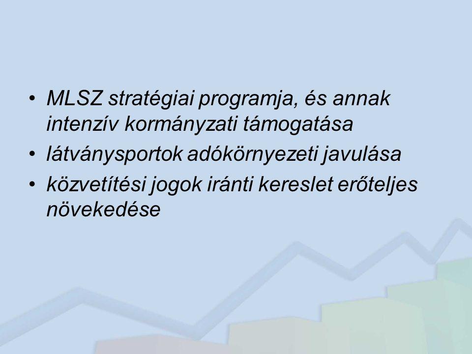 MLSZ stratégiai programja, és annak intenzív kormányzati támogatása