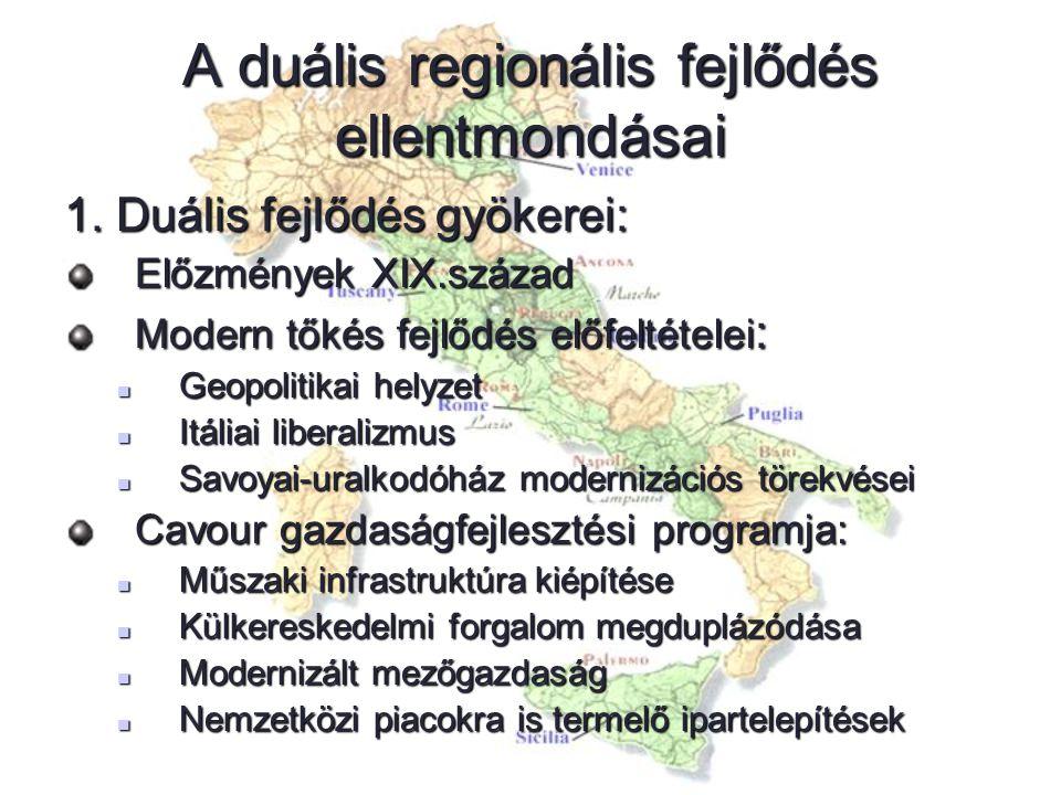 A duális regionális fejlődés ellentmondásai