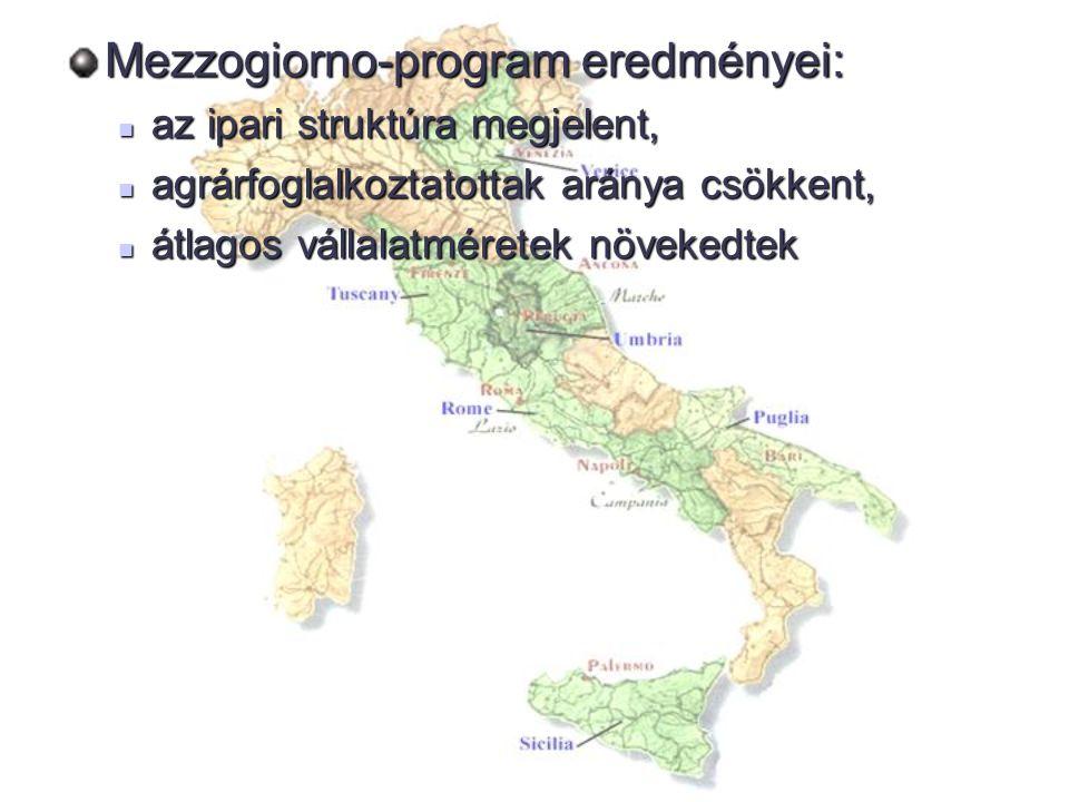Mezzogiorno-program eredményei: