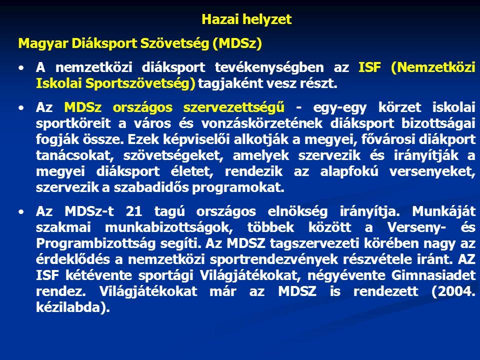Hazai helyzet Magyar Diáksport Szövetség (MDSz)