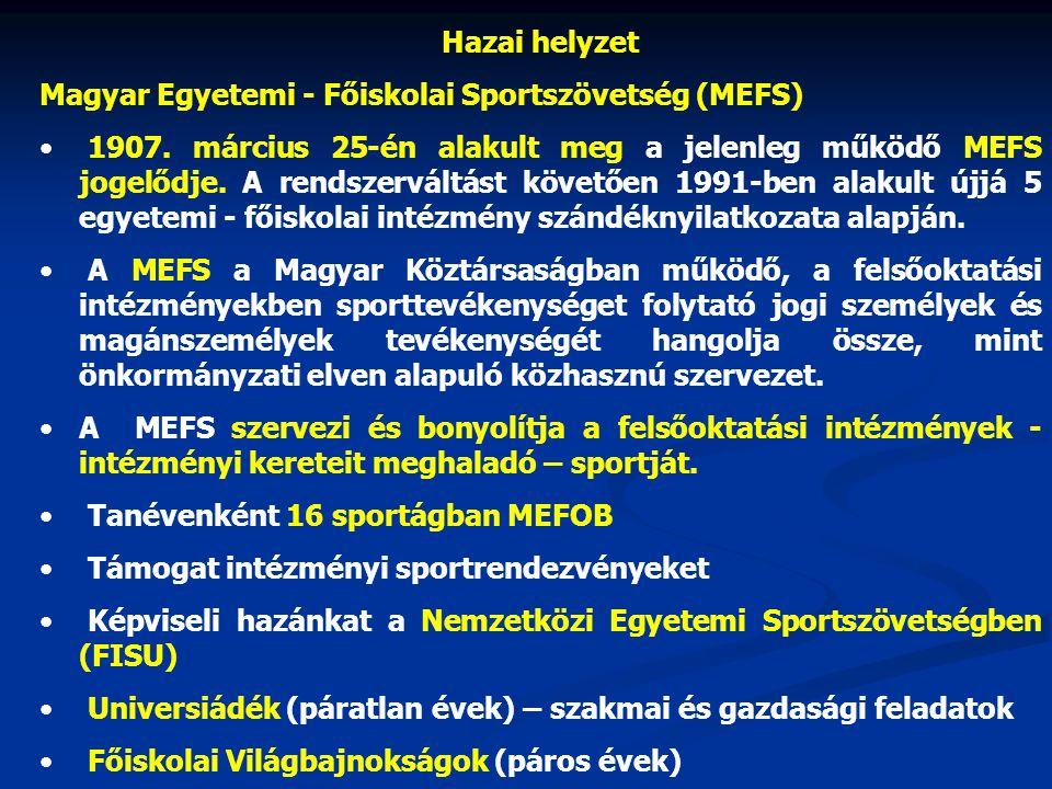 Hazai helyzet Magyar Egyetemi - Főiskolai Sportszövetség (MEFS)