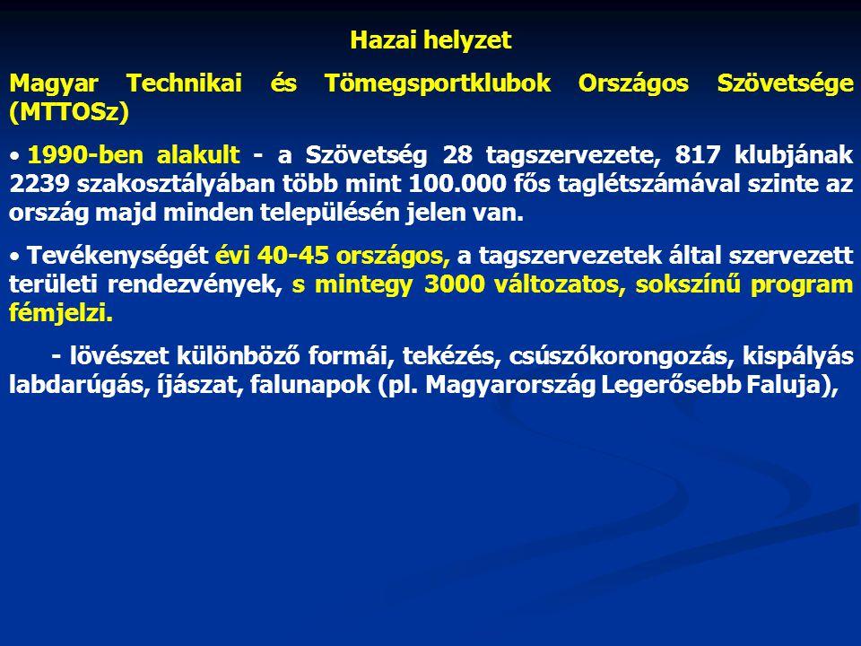 Hazai helyzet Magyar Technikai és Tömegsportklubok Országos Szövetsége (MTTOSz)