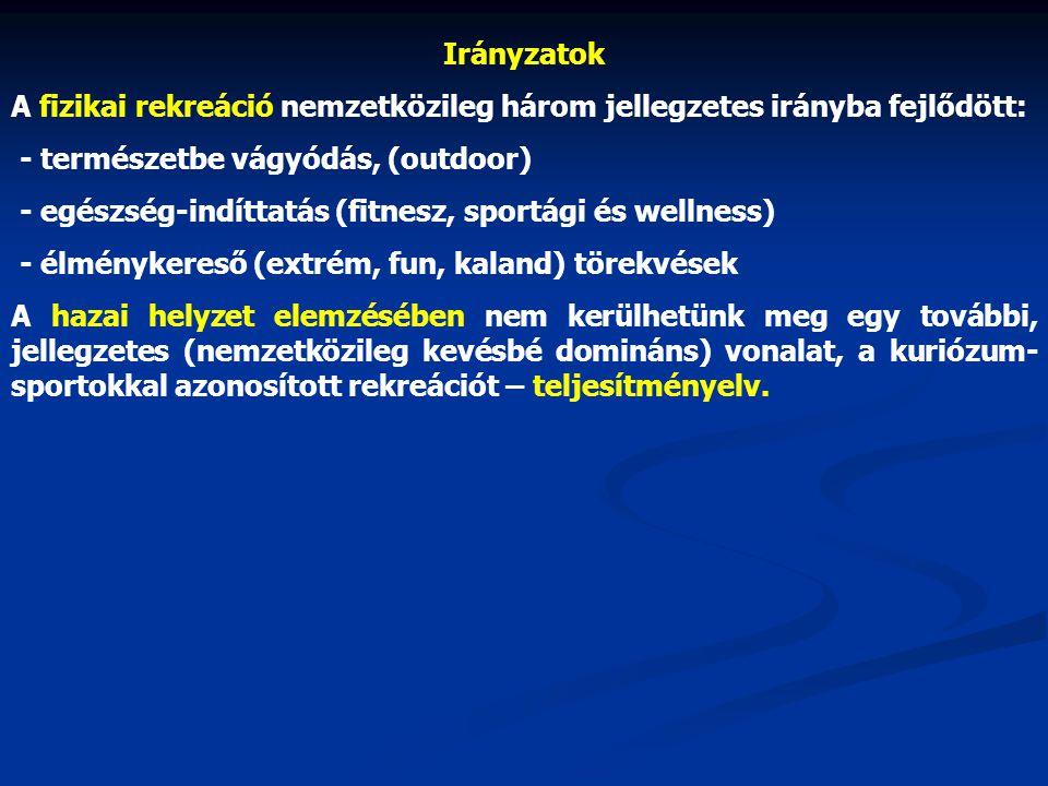 Irányzatok A fizikai rekreáció nemzetközileg három jellegzetes irányba fejlődött: - természetbe vágyódás, (outdoor)
