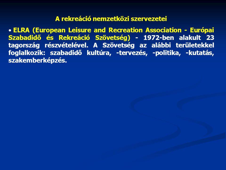 A rekreáció nemzetközi szervezetei