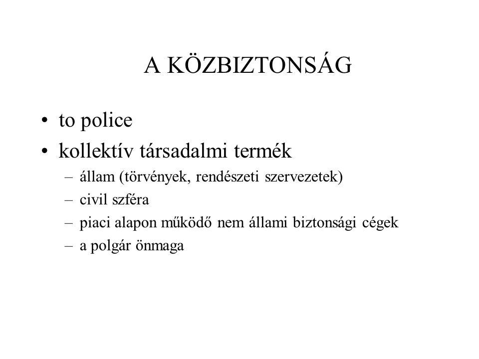 A KÖZBIZTONSÁG to police kollektív társadalmi termék
