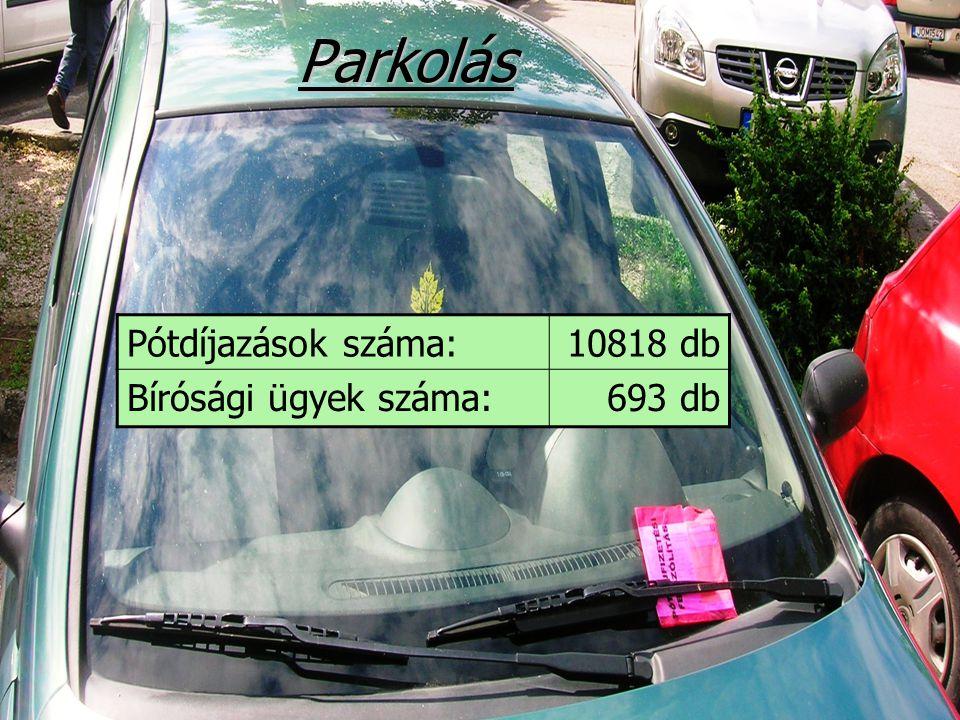 Parkolás Pótdíjazások száma: 10818 db Bírósági ügyek száma: 693 db