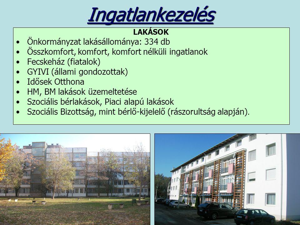 Ingatlankezelés Önkormányzat lakásállománya: 334 db