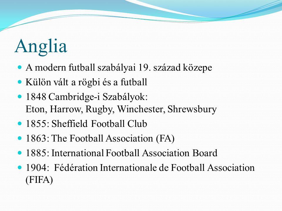 Anglia A modern futball szabályai 19. század közepe