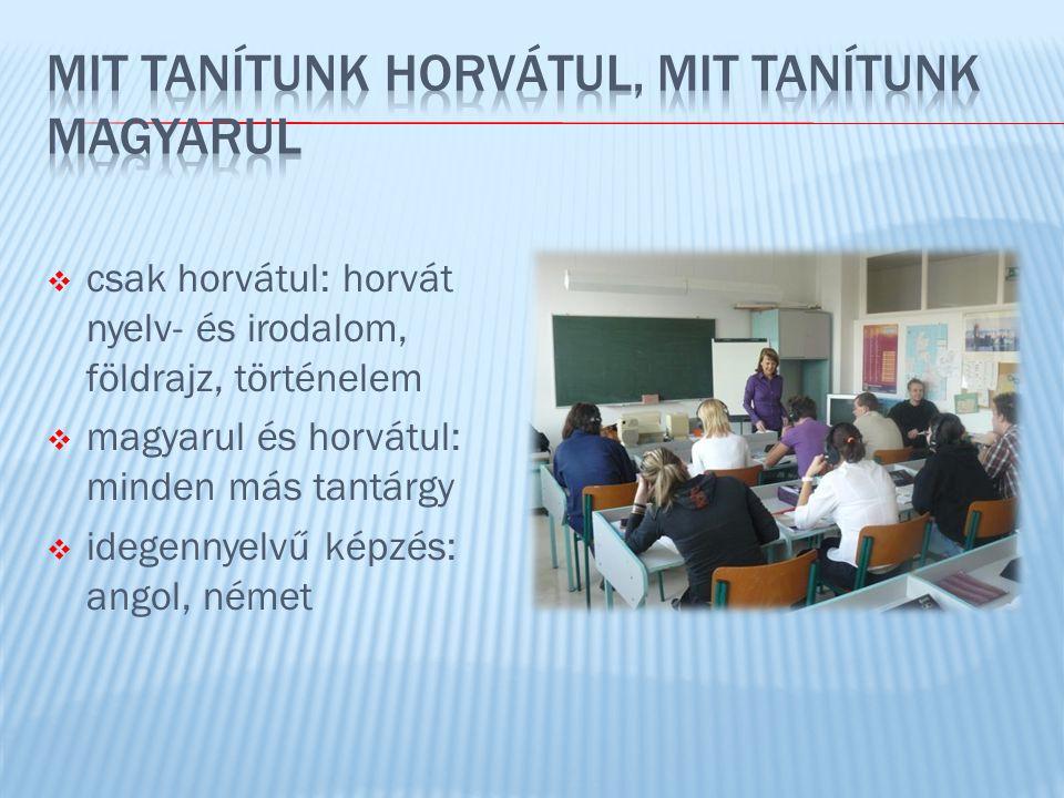 MIT TANÍTUNK Horvátul, MIT TANÍTUNK Magyarul