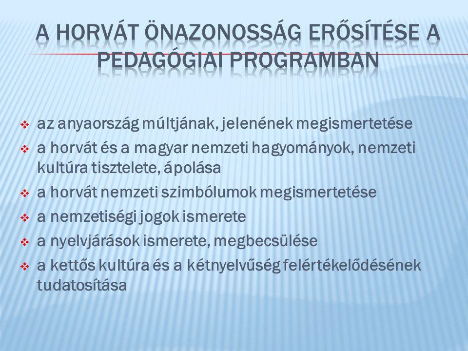A HORVÁT ÖNAZONOSSÁG ERŐSÍTÉSE A PEDAGÓGIAI PROGRAMBAN