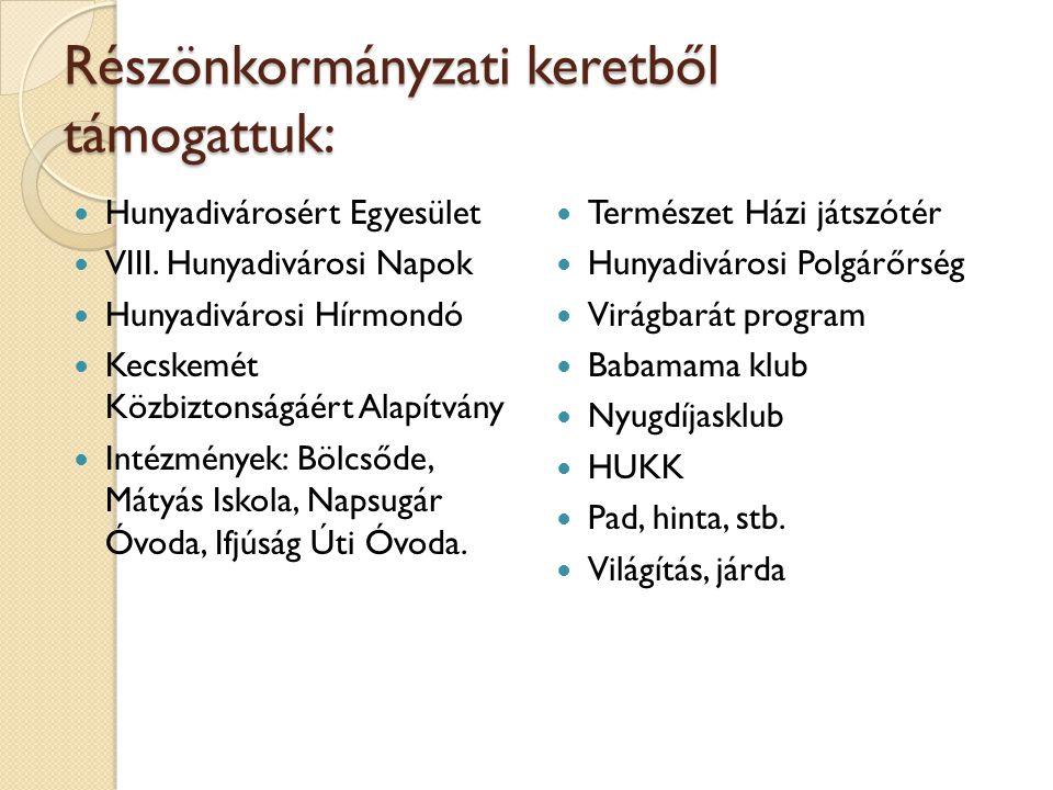 Részönkormányzati keretből támogattuk: