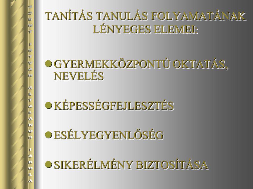 TANÍTÁS TANULÁS FOLYAMATÁNAK LÉNYEGES ELEMEI:
