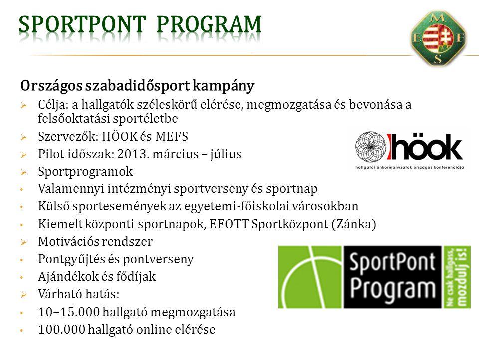 SportPont Program Országos szabadidősport kampány