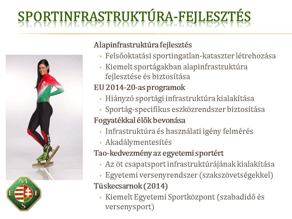 Sportinfrastruktúra-fejlesztés