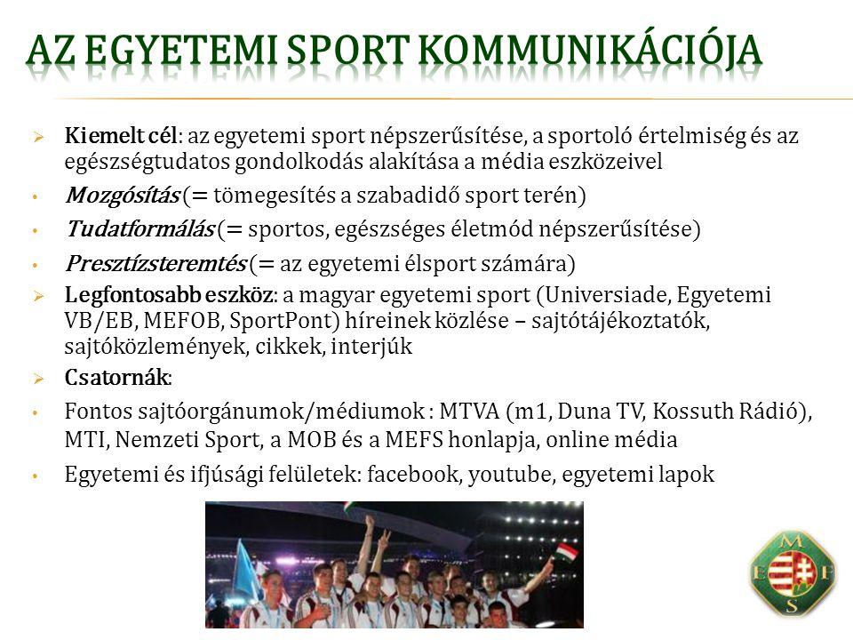 Az egyetemi sport kommunikációja