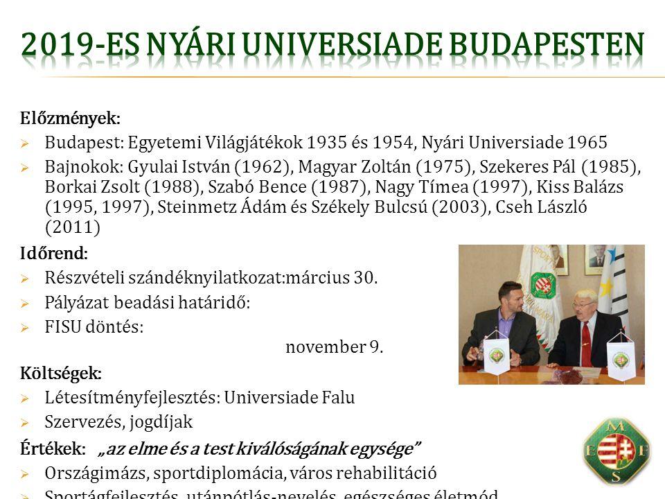 2019-es Nyári Universiade Budapesten