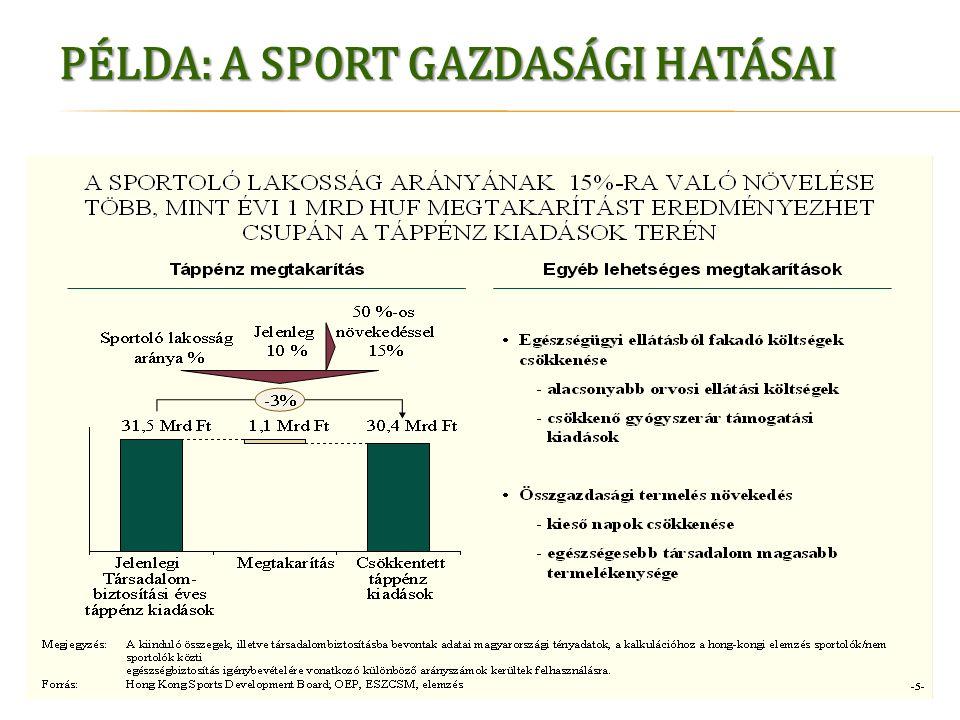 Példa: a sport gazdasági hatásai