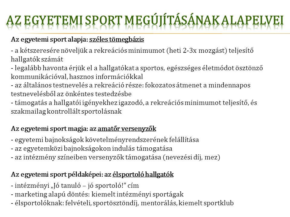 Az egyetemi sport megújításának alapelvei