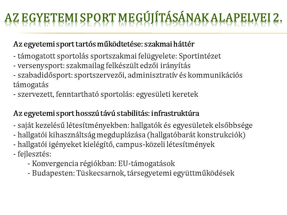 Az egyetemi sport megújításának alapelvei 2.