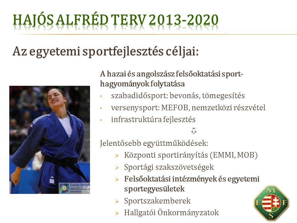 Hajós Alfréd Terv 2013-2020 Az egyetemi sportfejlesztés céljai: