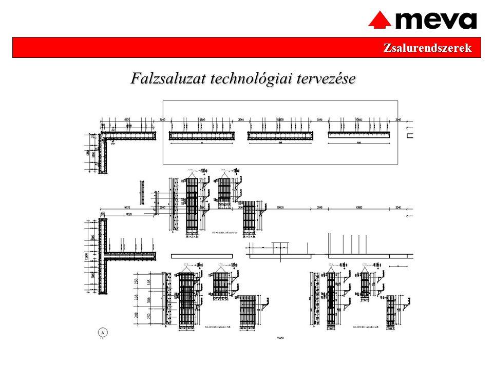 Falzsaluzat technológiai tervezése