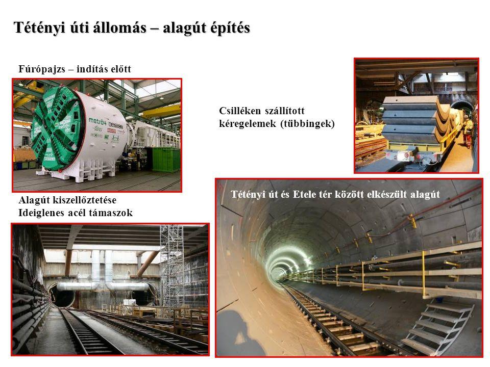 Tétényi úti állomás – alagút építés