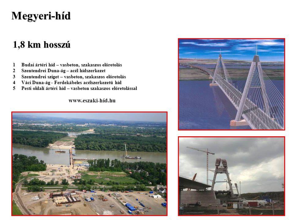 Megyeri-híd 1,8 km hosszú www.eszaki-híd.hu Zsalurendszerek Rt