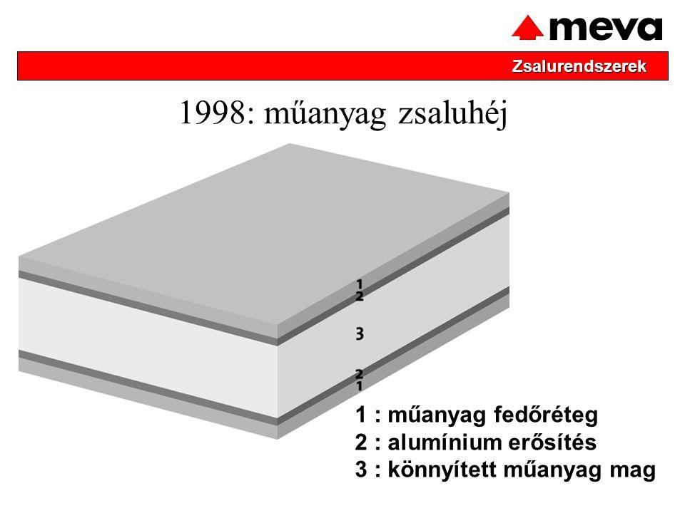 1998: műanyag zsaluhéj 1 : műanyag fedőréteg 2 : alumínium erősítés