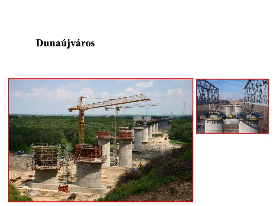 Zsalurendszerek Rt Dunaújváros