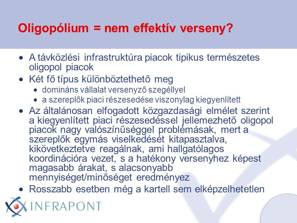 Oligopólium = nem effektív verseny