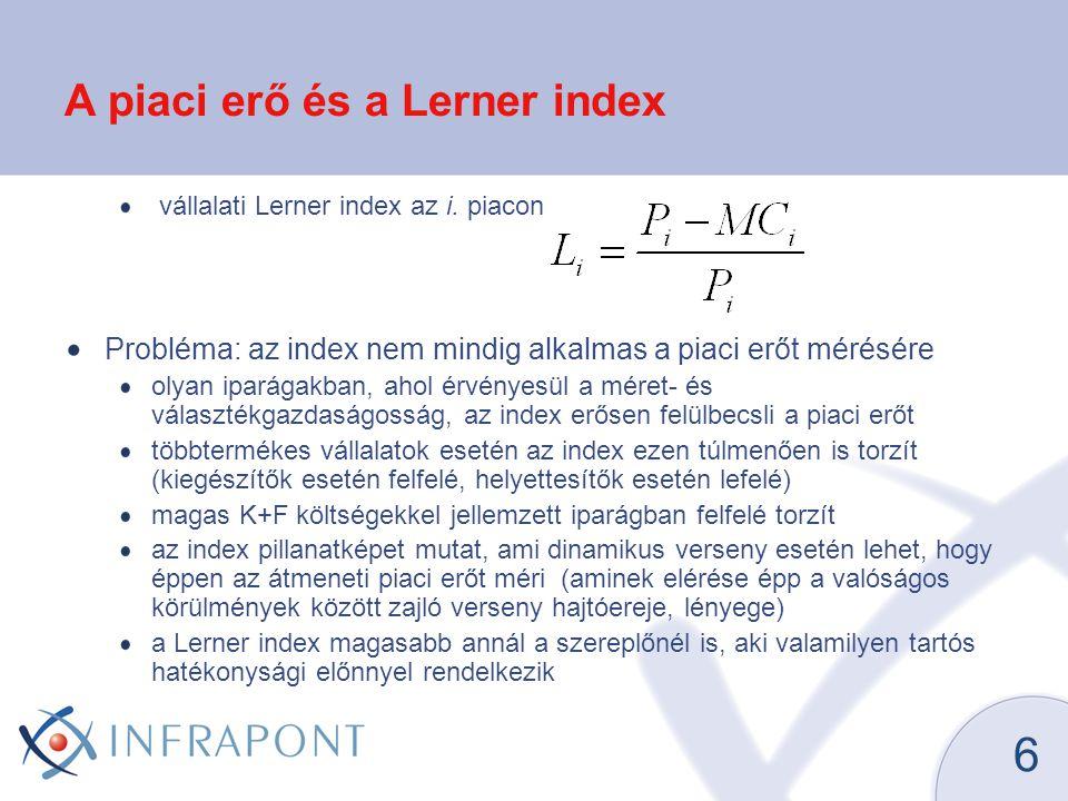 A piaci erő és a Lerner index