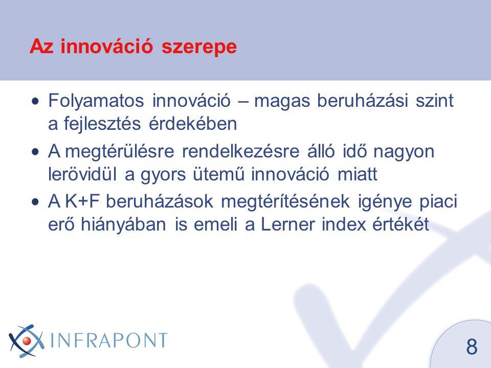 Az innováció szerepe Folyamatos innováció – magas beruházási szint a fejlesztés érdekében.