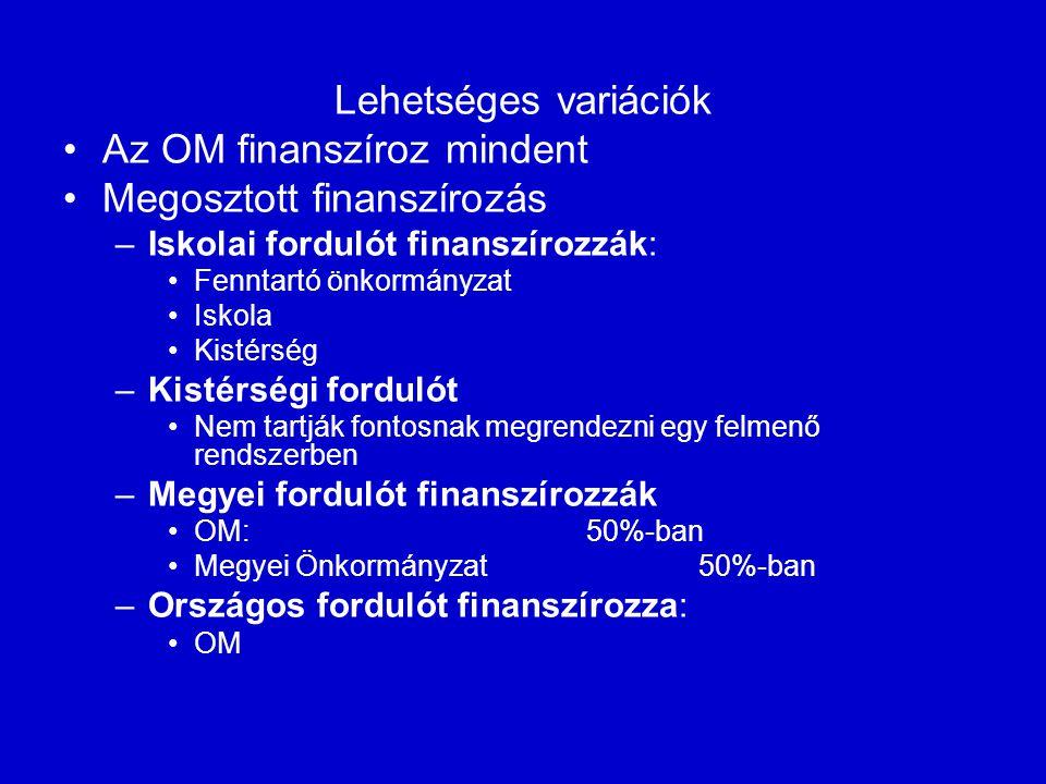 Az OM finanszíroz mindent Megosztott finanszírozás