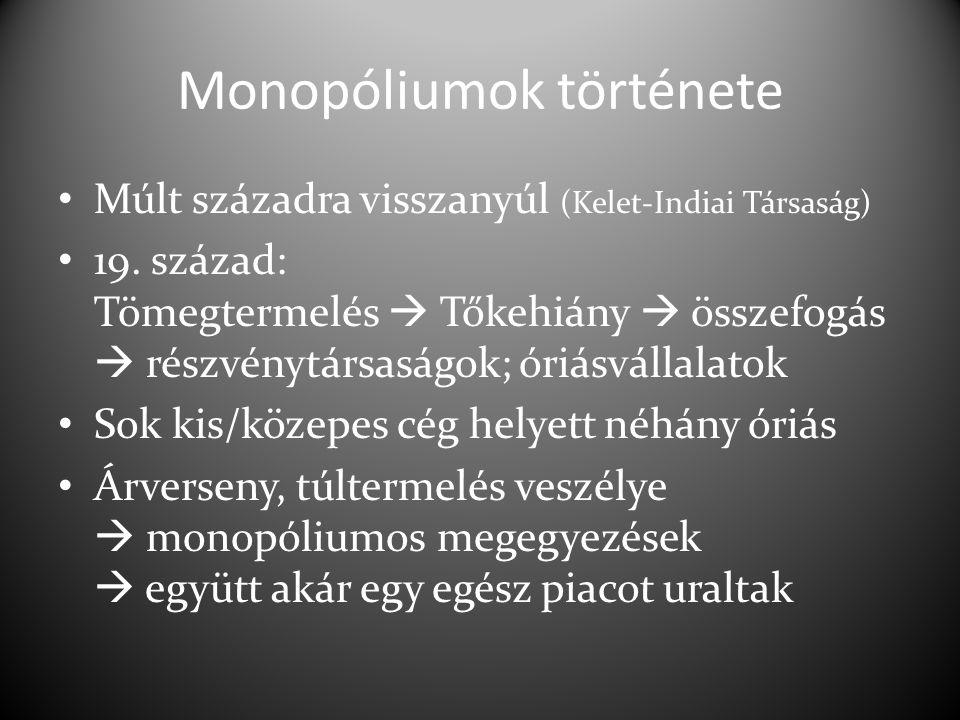 Monopóliumok története