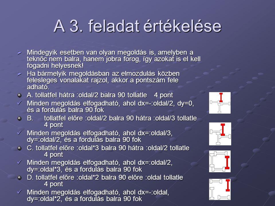 A 3. feladat értékelése