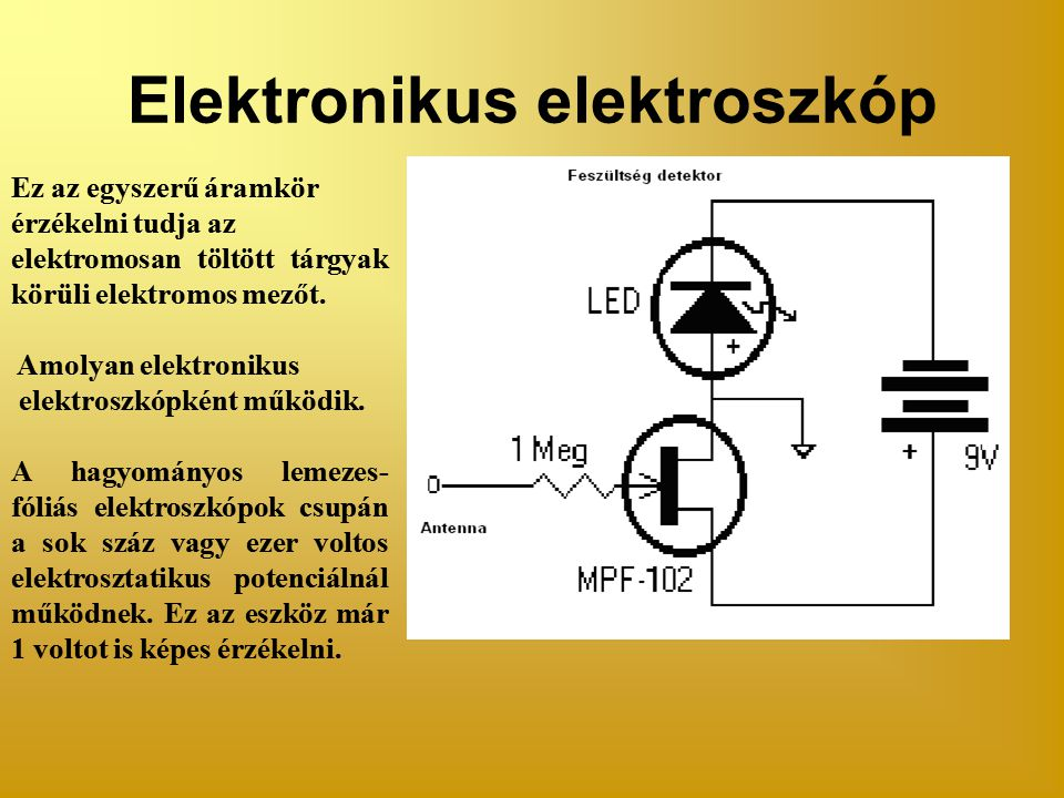 Elektronikus elektroszkóp