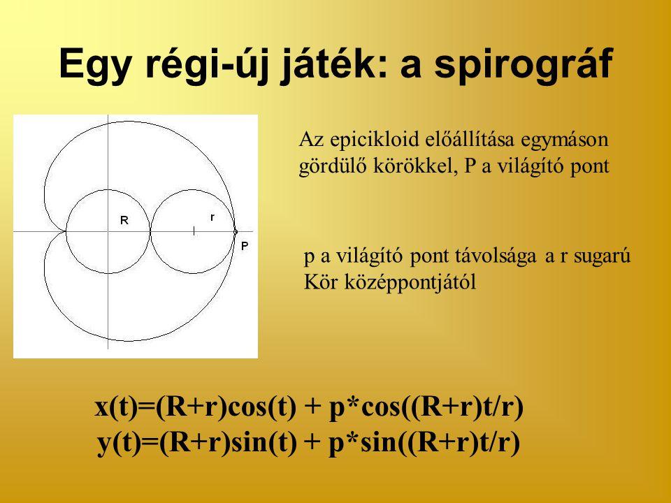 Egy régi-új játék: a spirográf