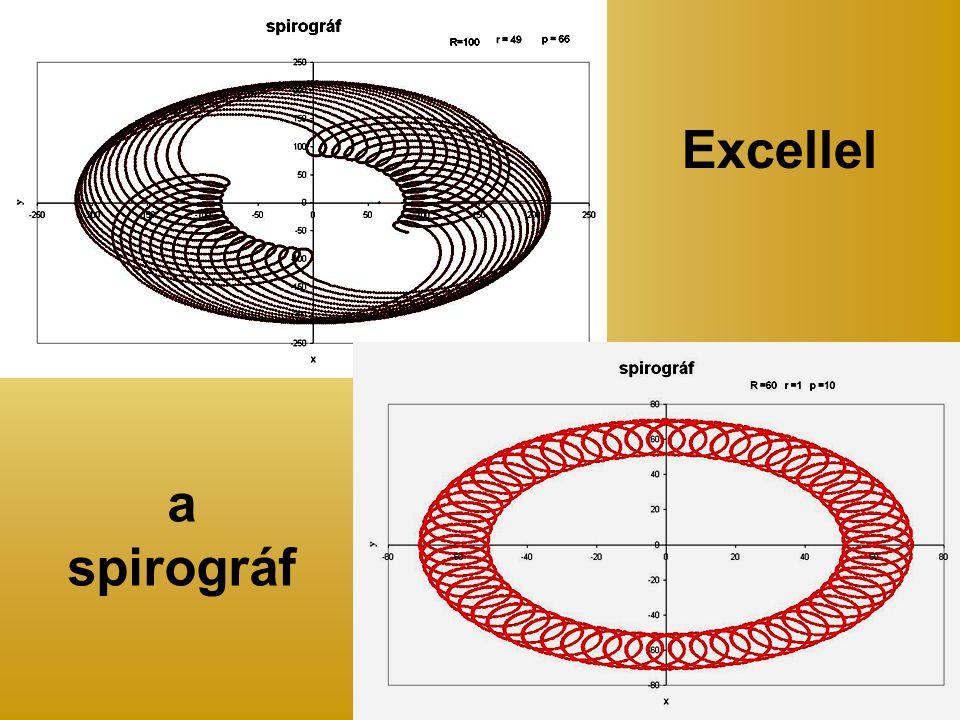 Excellel a spirográf