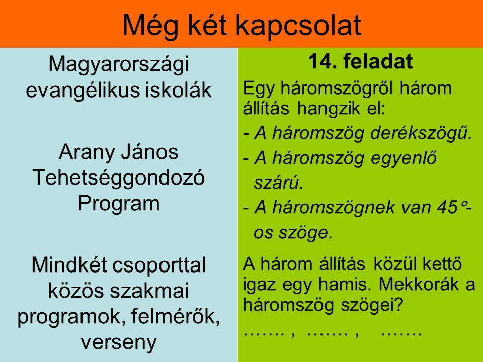 Még két kapcsolat Magyarországi evangélikus iskolák