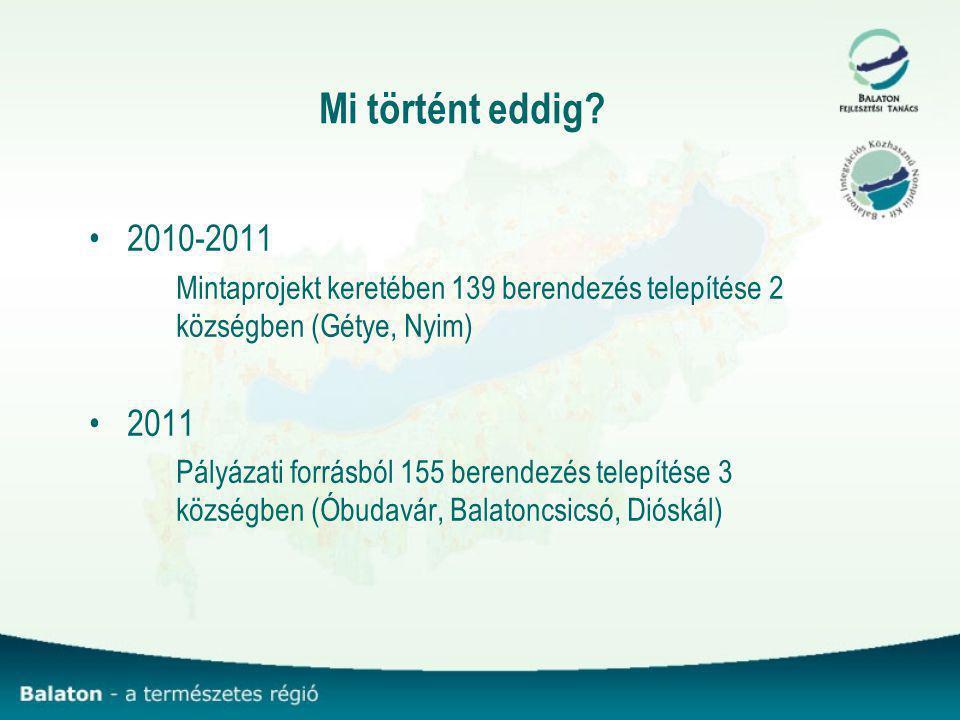 Mi történt eddig 2010-2011. Mintaprojekt keretében 139 berendezés telepítése 2 községben (Gétye, Nyim)