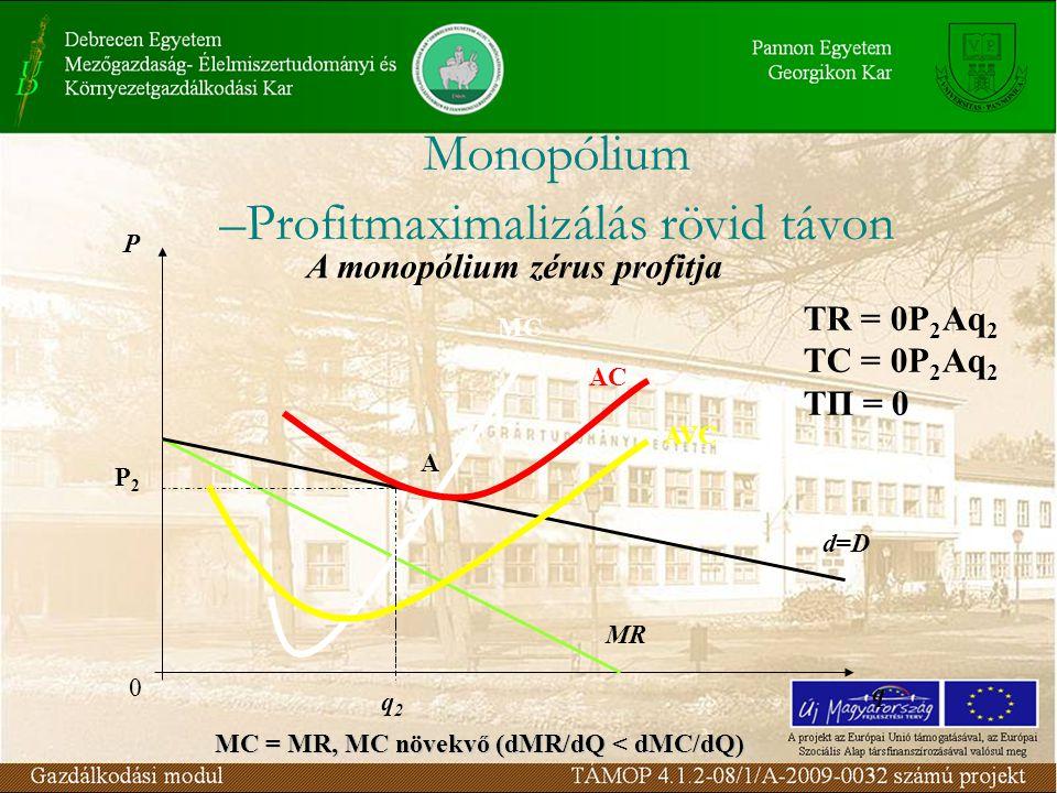 Monopólium –Profitmaximalizálás rövid távon