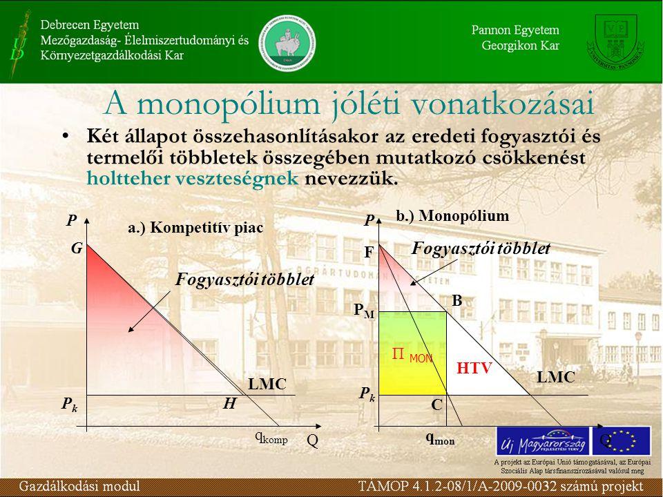 A monopólium jóléti vonatkozásai