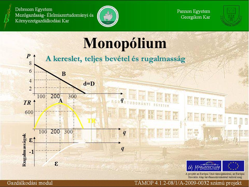 Monopólium A kereslet, teljes bevétel és rugalmasság ε ε P B d=D q A