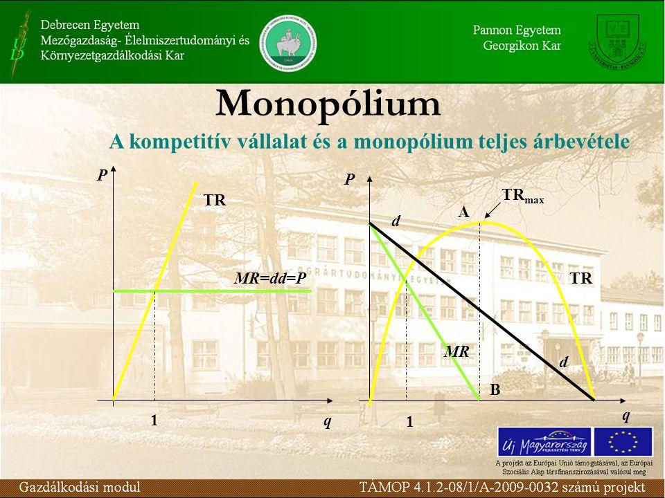 Monopólium A kompetitív vállalat és a monopólium teljes árbevétele P P