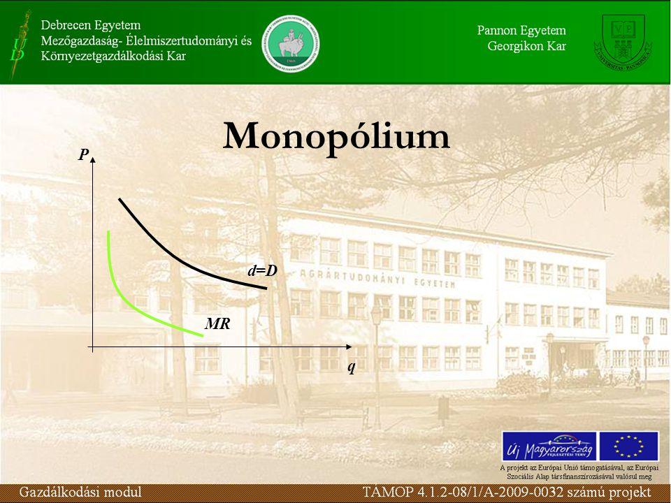 Monopólium P d=D MR q