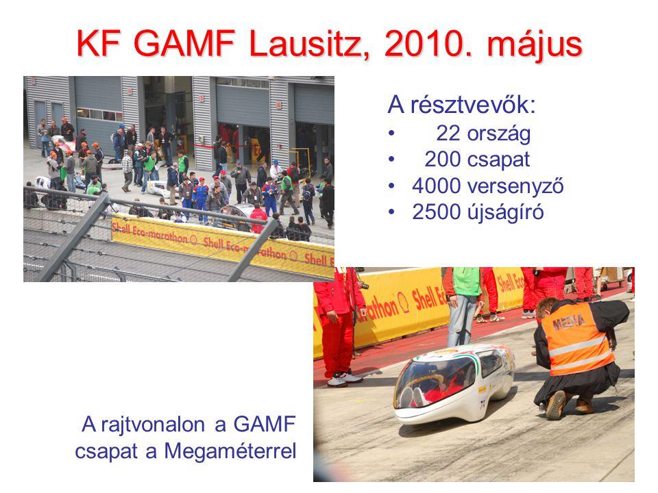 KF GAMF Lausitz, 2010. május A résztvevők: 22 ország 200 csapat
