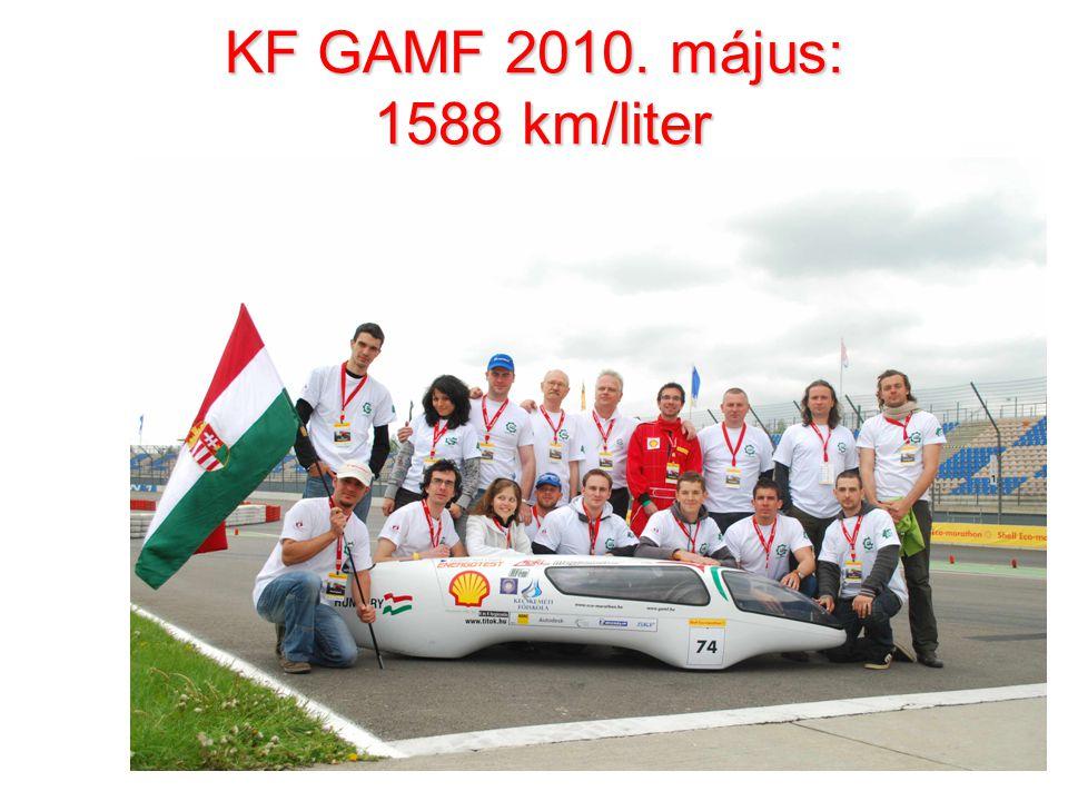 KF GAMF 2010. május: 1588 km/liter