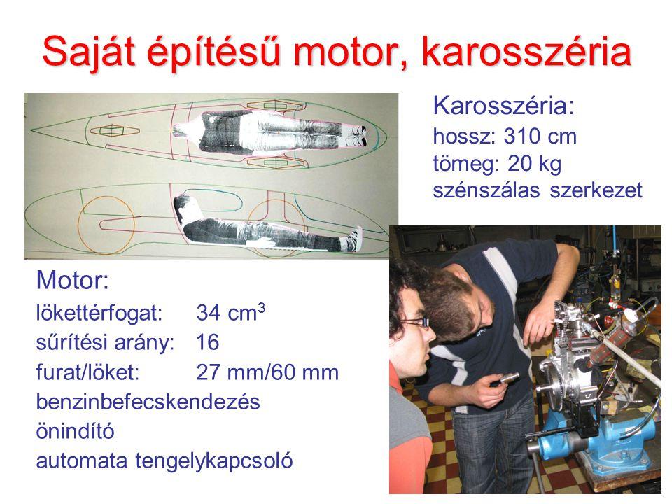 Saját építésű motor, karosszéria