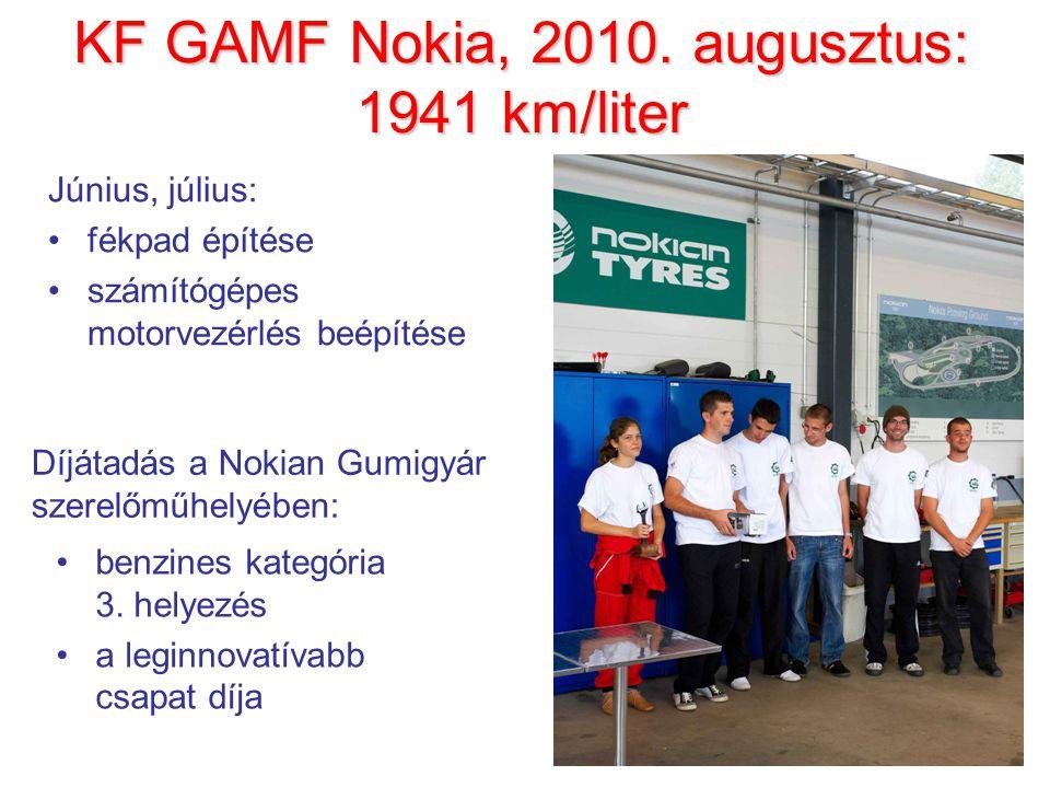 KF GAMF Nokia, 2010. augusztus: 1941 km/liter